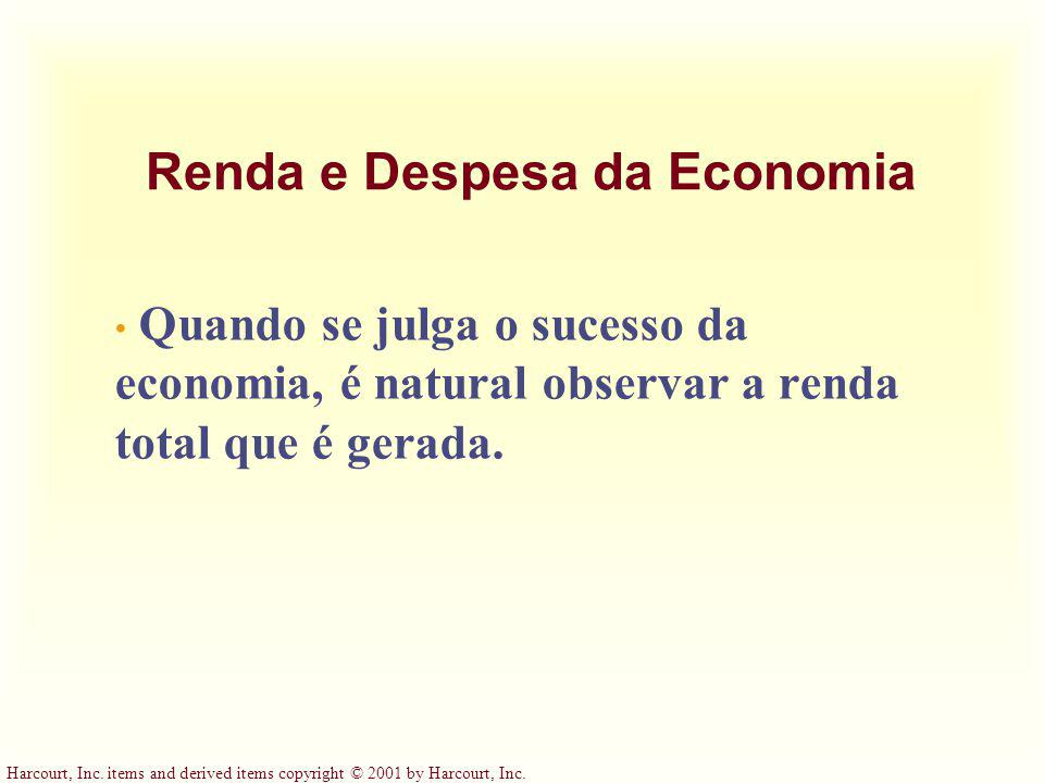 Harcourt, Inc. items and derived items copyright © 2001 by Harcourt, Inc. Renda e Despesa da Economia Quando se julga o sucesso da economia, é natural