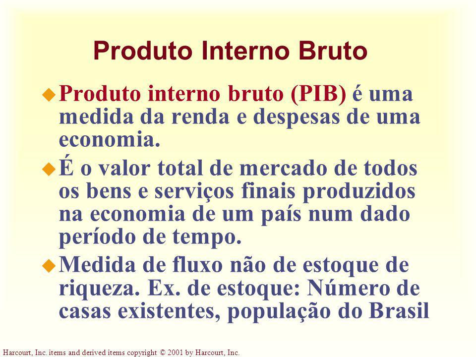 Harcourt, Inc. items and derived items copyright © 2001 by Harcourt, Inc. PIB e Bem-Estar Econômico