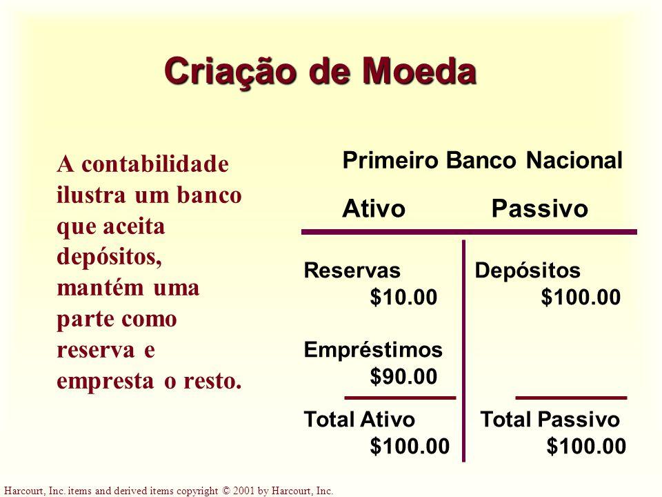 Harcourt, Inc. items and derived items copyright © 2001 by Harcourt, Inc. Criação de Moeda A contabilidade ilustra um banco que aceita depósitos, mant
