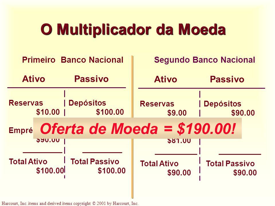 Harcourt, Inc. items and derived items copyright © 2001 by Harcourt, Inc. O Multiplicador da Moeda AtivoPassivo Primeiro Banco Nacional Reservas $10.0