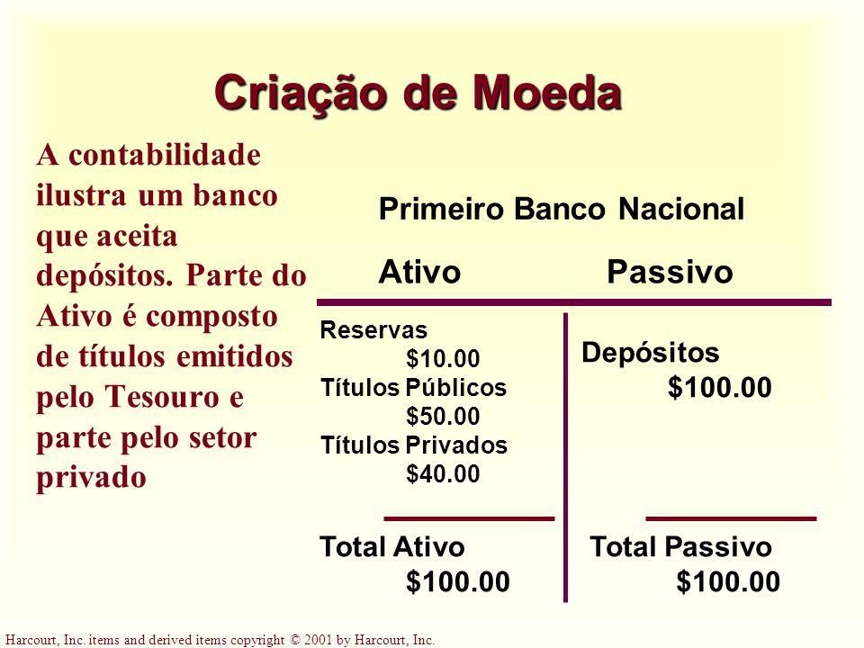 Harcourt, Inc. items and derived items copyright © 2001 by Harcourt, Inc. Criação de Moeda A contabilidade ilustra um banco que aceita depósitos. Part