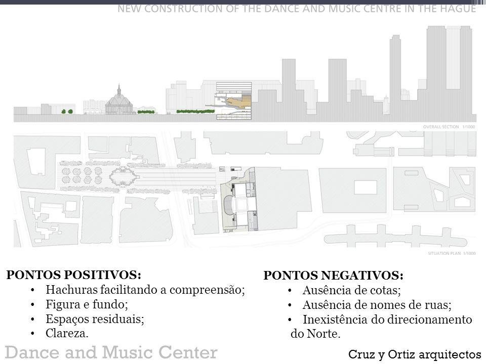 Cruz y Ortiz arquitectos Dance and Music Center PONTOS POSITIVOS: Hachuras facilitando a compreensão; Figura e fundo; Espaços residuais; Clareza. PONT