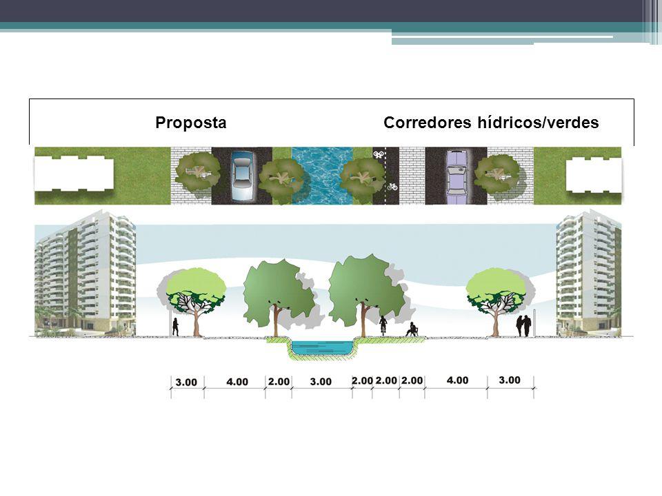 Proposta Corredores hídricos/verdes