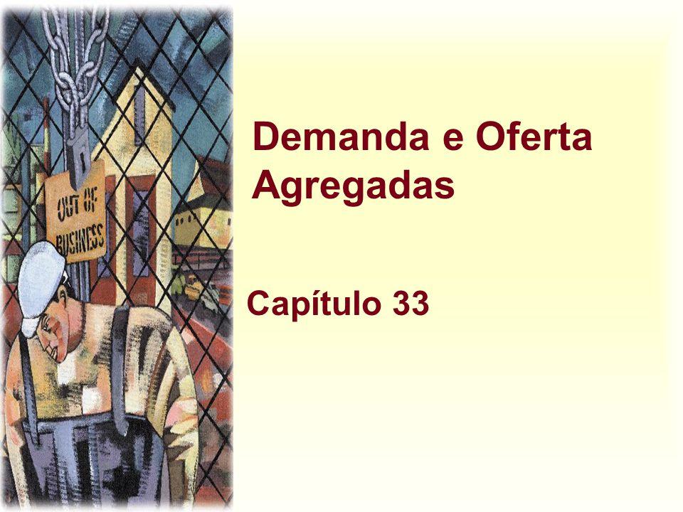 Demanda e Oferta Agregadas Capítulo 33