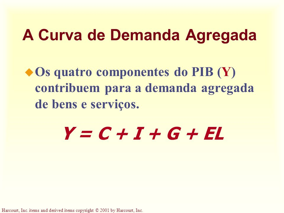 Harcourt, Inc. items and derived items copyright © 2001 by Harcourt, Inc. A Curva de Demanda Agregada u Os quatro componentes do PIB (Y) contribuem pa