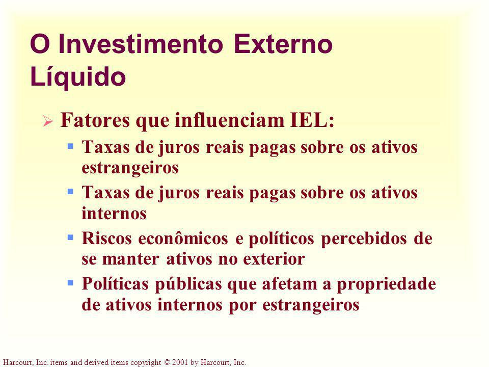 Harcourt, Inc. items and derived items copyright © 2001 by Harcourt, Inc. O Investimento Externo Líquido Fatores que influenciam IEL: Taxas de juros r
