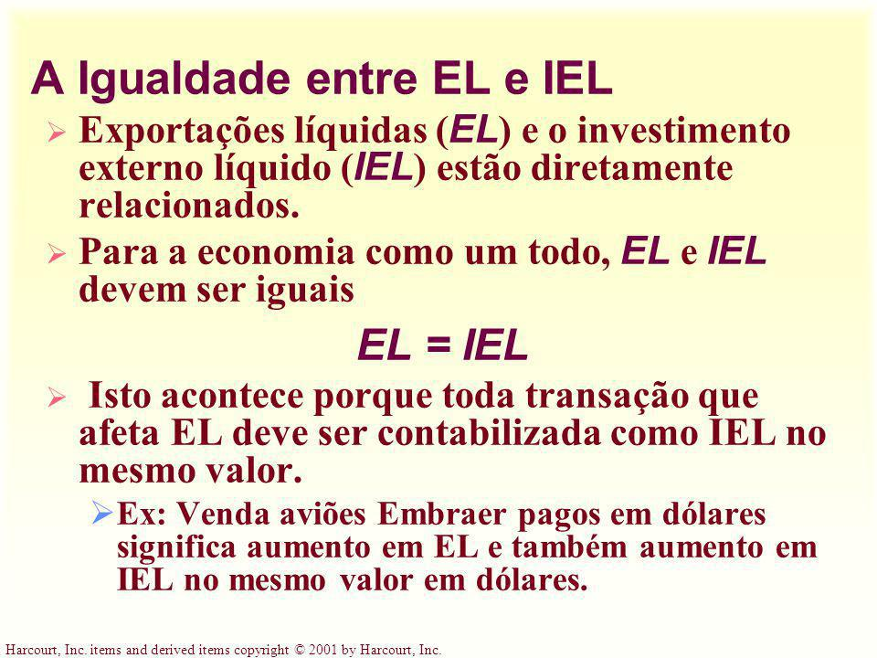 Harcourt, Inc. items and derived items copyright © 2001 by Harcourt, Inc. A Igualdade entre EL e IEL Exportações líquidas ( EL ) e o investimento exte