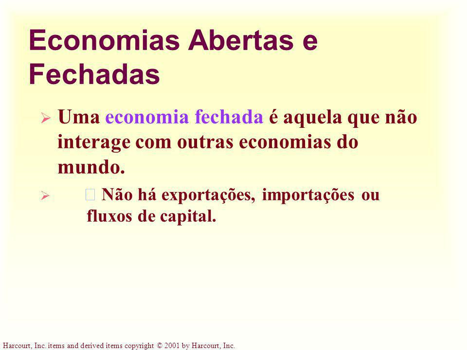 Harcourt, Inc. items and derived items copyright © 2001 by Harcourt, Inc. Economias Abertas e Fechadas Uma economia fechada é aquela que não interage