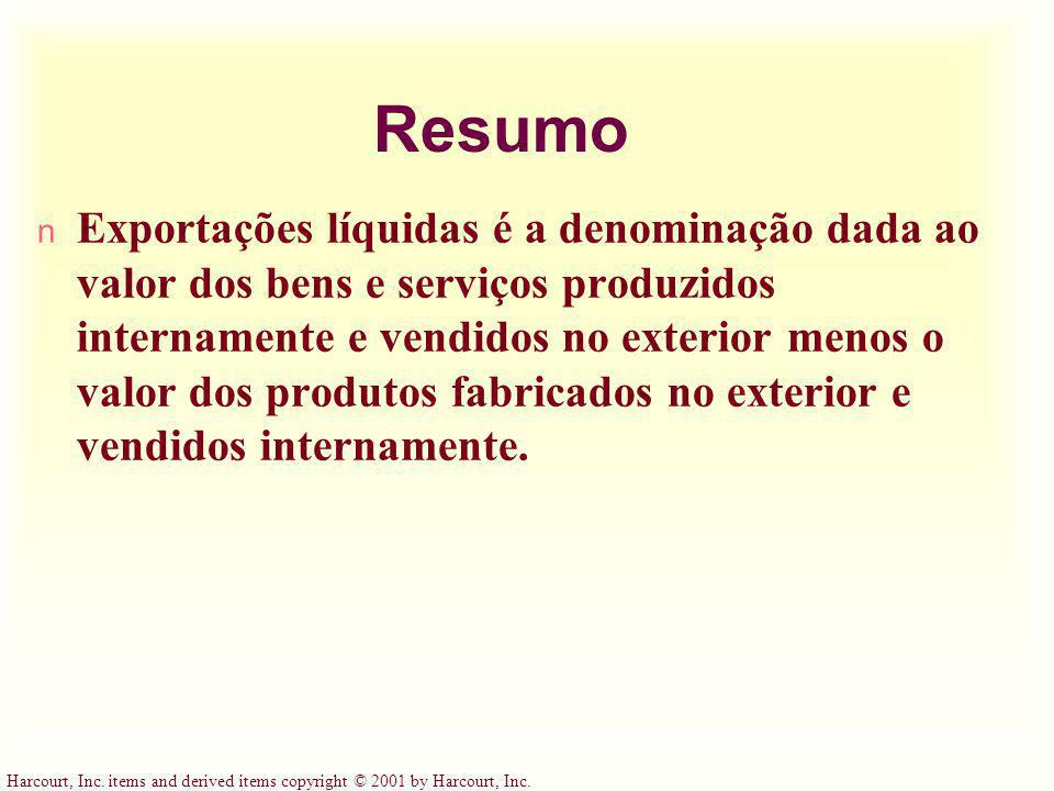 Harcourt, Inc. items and derived items copyright © 2001 by Harcourt, Inc. Resumo n Exportações líquidas é a denominação dada ao valor dos bens e servi