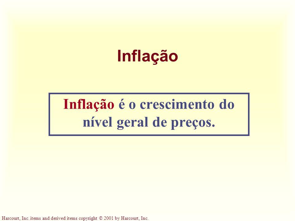 Harcourt, Inc. items and derived items copyright © 2001 by Harcourt, Inc. Inflação Inflação é o crescimento do nível geral de preços.