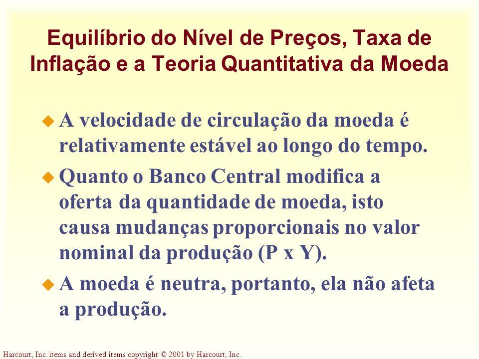 Harcourt, Inc. items and derived items copyright © 2001 by Harcourt, Inc. Equilíbrio do Nível de Preços, Taxa de Inflação e a Teoria Quantitativa da M