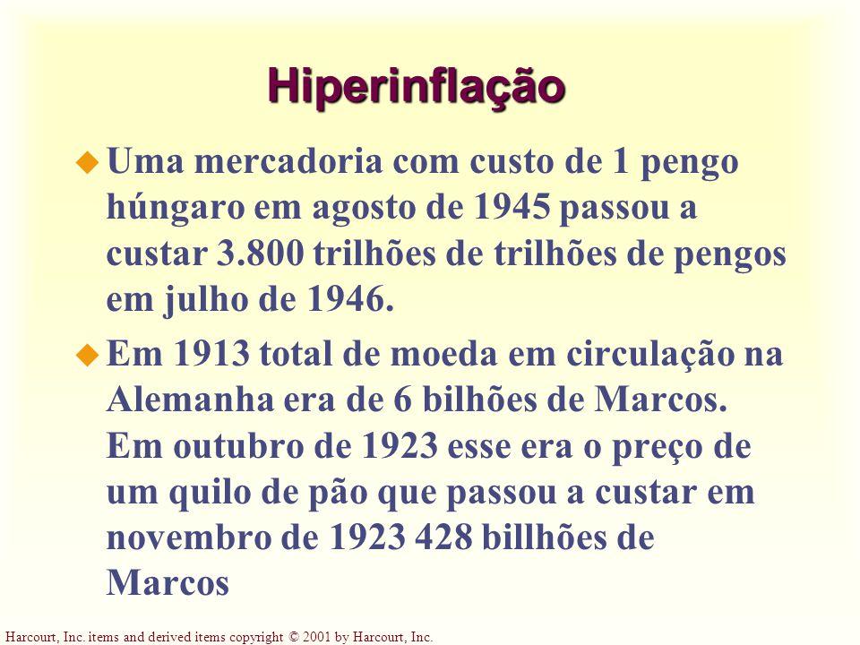 Harcourt, Inc. items and derived items copyright © 2001 by Harcourt, Inc. Hiperinflação u Uma mercadoria com custo de 1 pengo húngaro em agosto de 194
