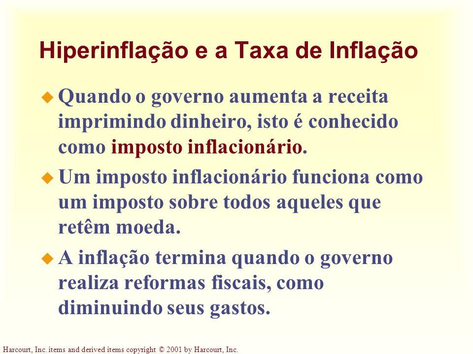 Harcourt, Inc. items and derived items copyright © 2001 by Harcourt, Inc. Hiperinflação e a Taxa de Inflação u Quando o governo aumenta a receita impr