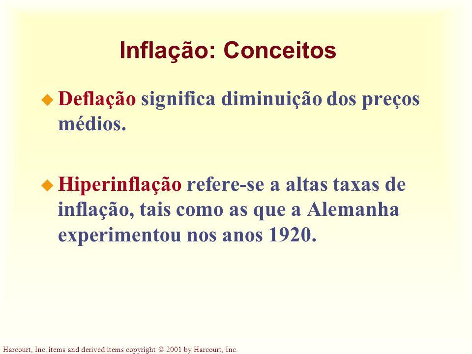 Harcourt, Inc. items and derived items copyright © 2001 by Harcourt, Inc. Inflação: Conceitos u Deflação significa diminuição dos preços médios. u Hip
