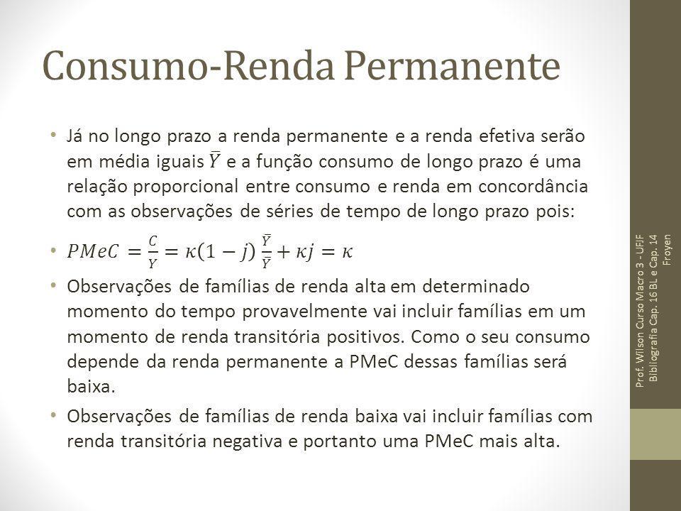 Consumo-Renda Permanente Prof. Wilson Curso Macro 3 - UFJF Bibliografia Cap. 16 BL e Cap. 14 Froyen