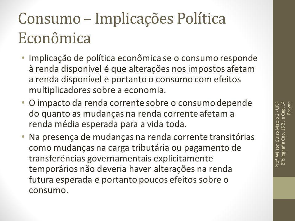 Consumo – Implicações Política Econômica Implicação de política econômica se o consumo responde à renda disponível é que alterações nos impostos afeta