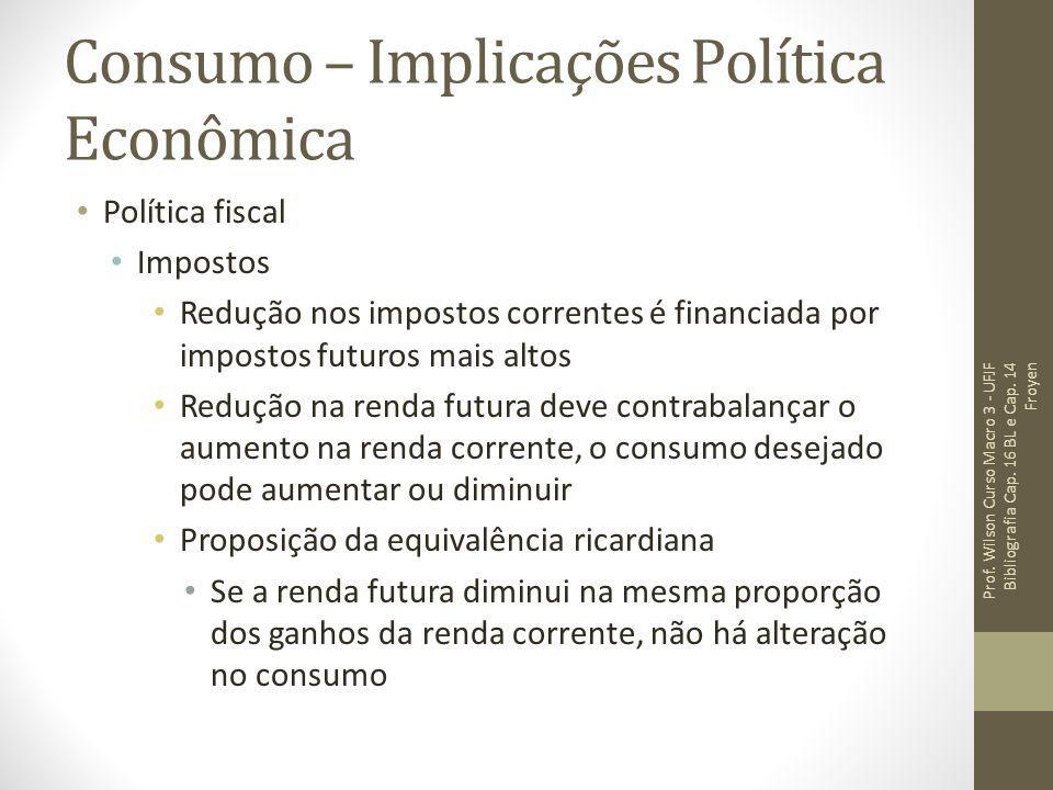 Consumo – Implicações Política Econômica Política fiscal Impostos Redução nos impostos correntes é financiada por impostos futuros mais altos Redução