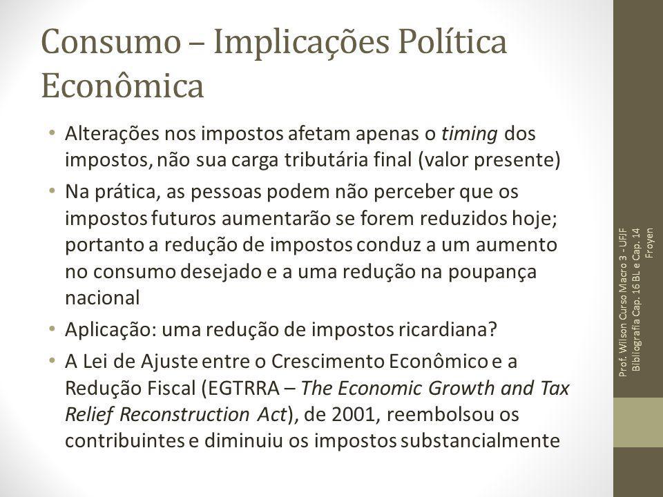 Consumo – Implicações Política Econômica Alterações nos impostos afetam apenas o timing dos impostos, não sua carga tributária final (valor presente)