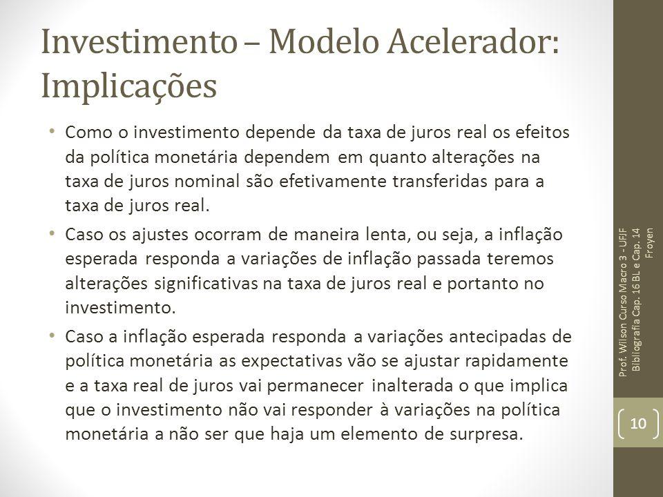 Investimento – Modelo Acelerador: Implicações Como o investimento depende da taxa de juros real os efeitos da política monetária dependem em quanto al