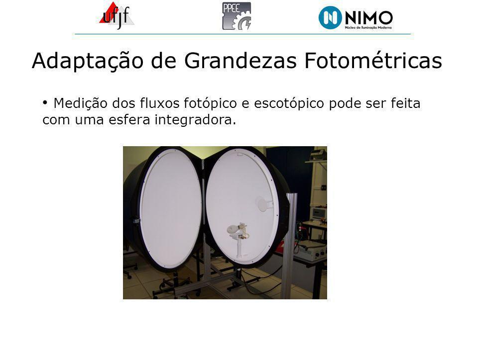 Adaptação de Grandezas Fotométricas Medição dos fluxos fotópico e escotópico pode ser feita com uma esfera integradora.