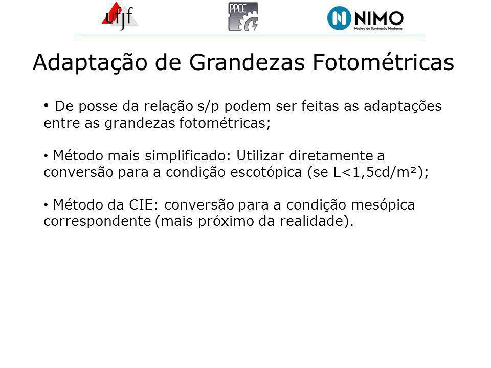 Adaptação de Grandezas Fotométricas De posse da relação s/p podem ser feitas as adaptações entre as grandezas fotométricas; Método mais simplificado:
