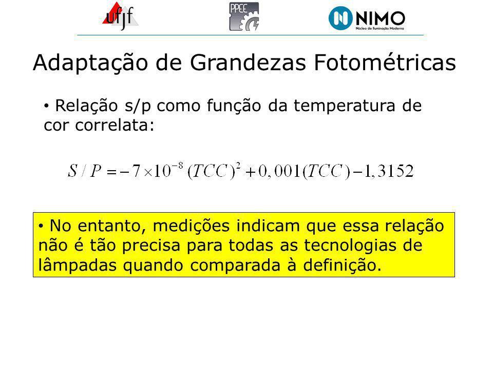 Adaptação de Grandezas Fotométricas Relação s/p como função da temperatura de cor correlata: No entanto, medições indicam que essa relação não é tão p