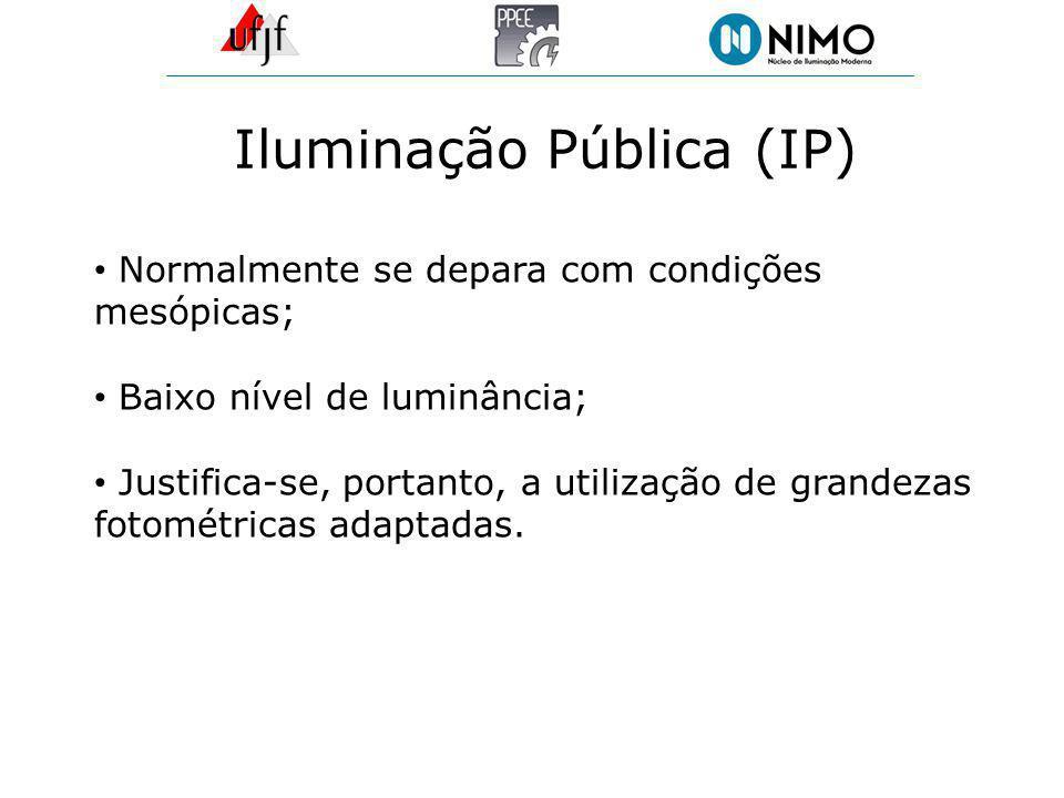 Iluminação Pública (IP) Normalmente se depara com condições mesópicas; Baixo nível de luminância; Justifica-se, portanto, a utilização de grandezas fo