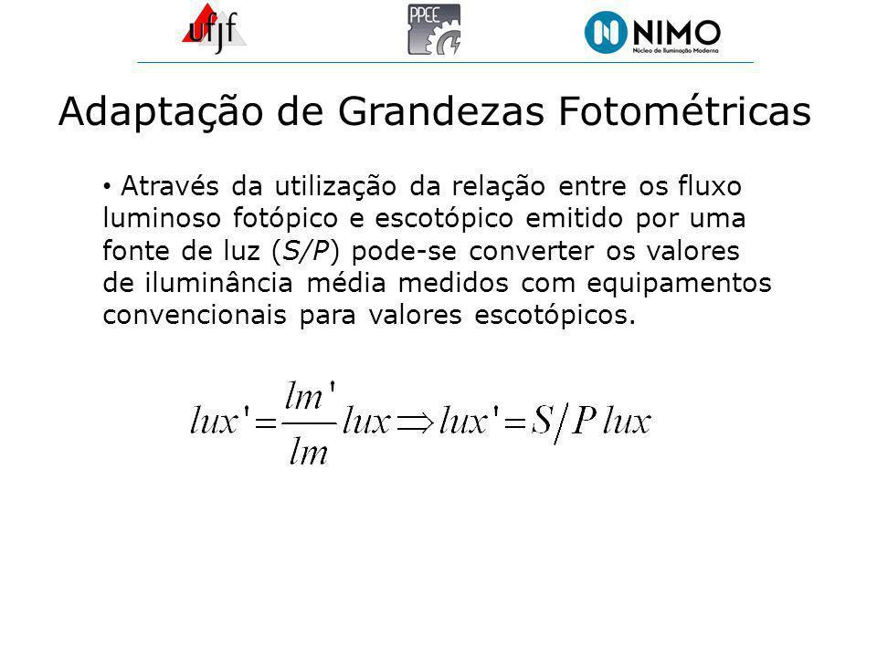 Adaptação de Grandezas Fotométricas Através da utilização da relação entre os fluxo luminoso fotópico e escotópico emitido por uma fonte de luz (S/P)