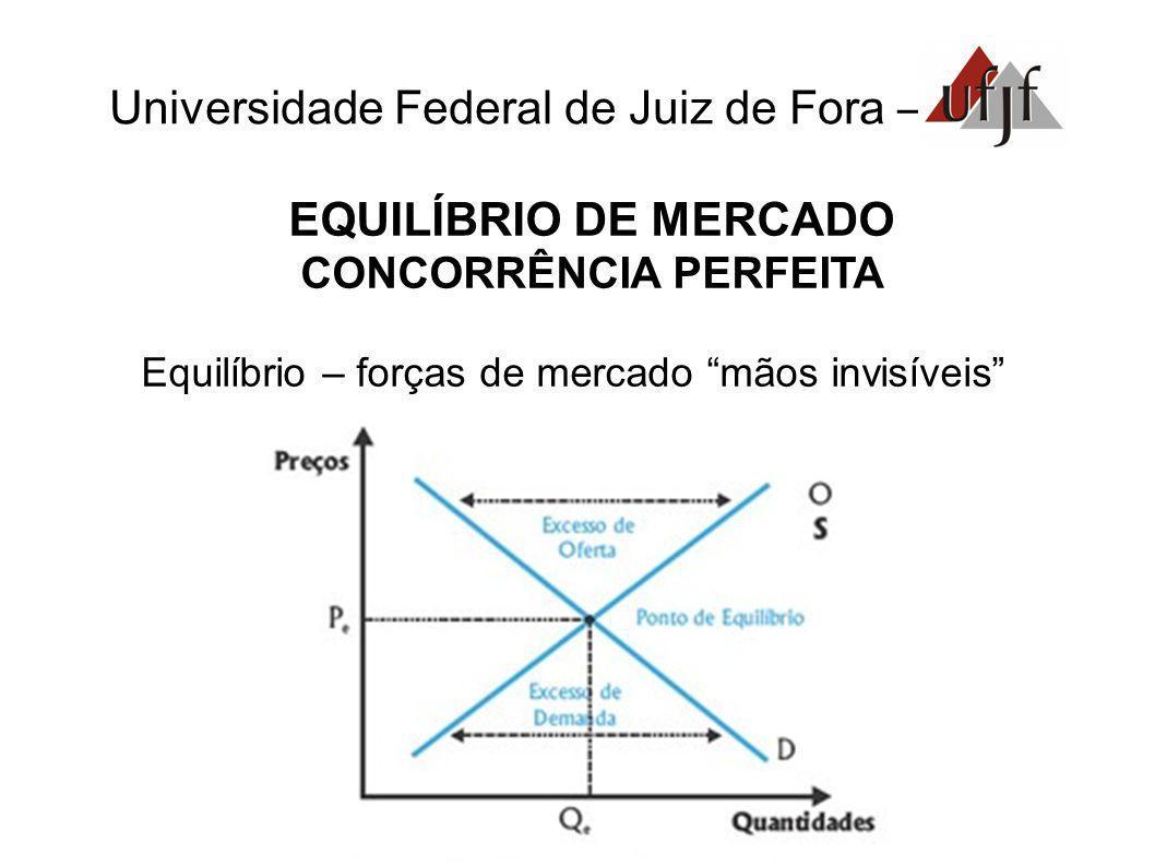 Universidade Federal de Juiz de Fora – EQUILÍBRIO DE MERCADO CONCORRÊNCIA PERFEITA Equilíbrio – forças de mercado mãos invisíveis