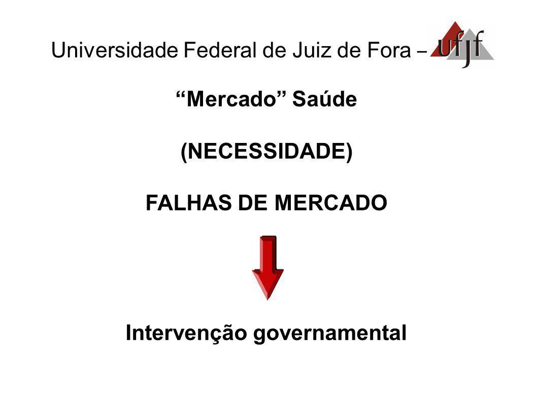 Universidade Federal de Juiz de Fora – Mercado Saúde (NECESSIDADE) FALHAS DE MERCADO Intervenção governamental