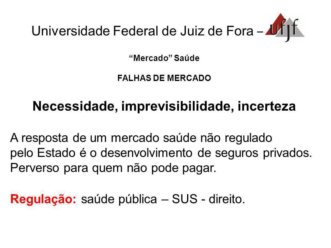 Universidade Federal de Juiz de Fora – Mercado Saúde FALHAS DE MERCADO Necessidade, imprevisibilidade, incerteza A resposta de um mercado saúde não re
