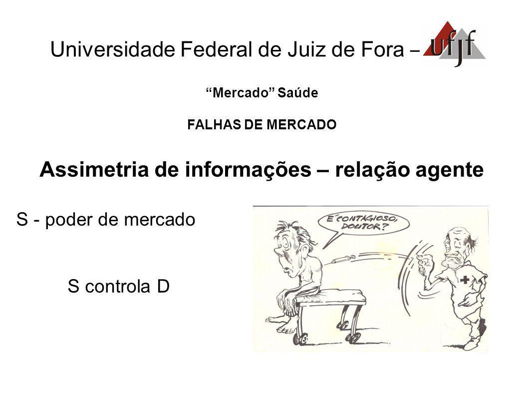 Universidade Federal de Juiz de Fora – Mercado Saúde FALHAS DE MERCADO Assimetria de informações – relação agente S - poder de mercado S controla D