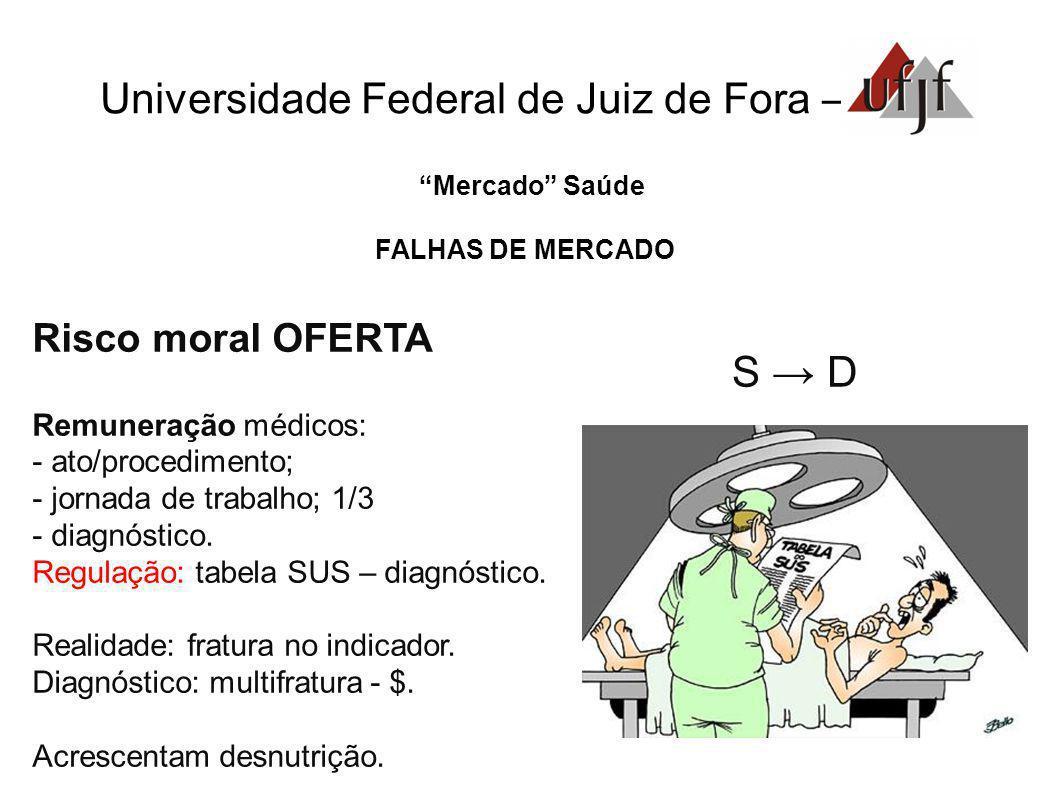 Universidade Federal de Juiz de Fora – S D Mercado Saúde FALHAS DE MERCADO Risco moral OFERTA Remuneração médicos: - ato/procedimento; - jornada de tr