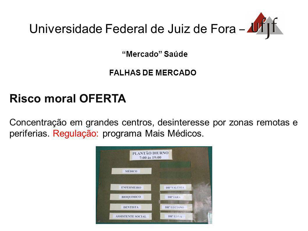 Universidade Federal de Juiz de Fora – Mercado Saúde FALHAS DE MERCADO Risco moral OFERTA Concentração em grandes centros, desinteresse por zonas remo