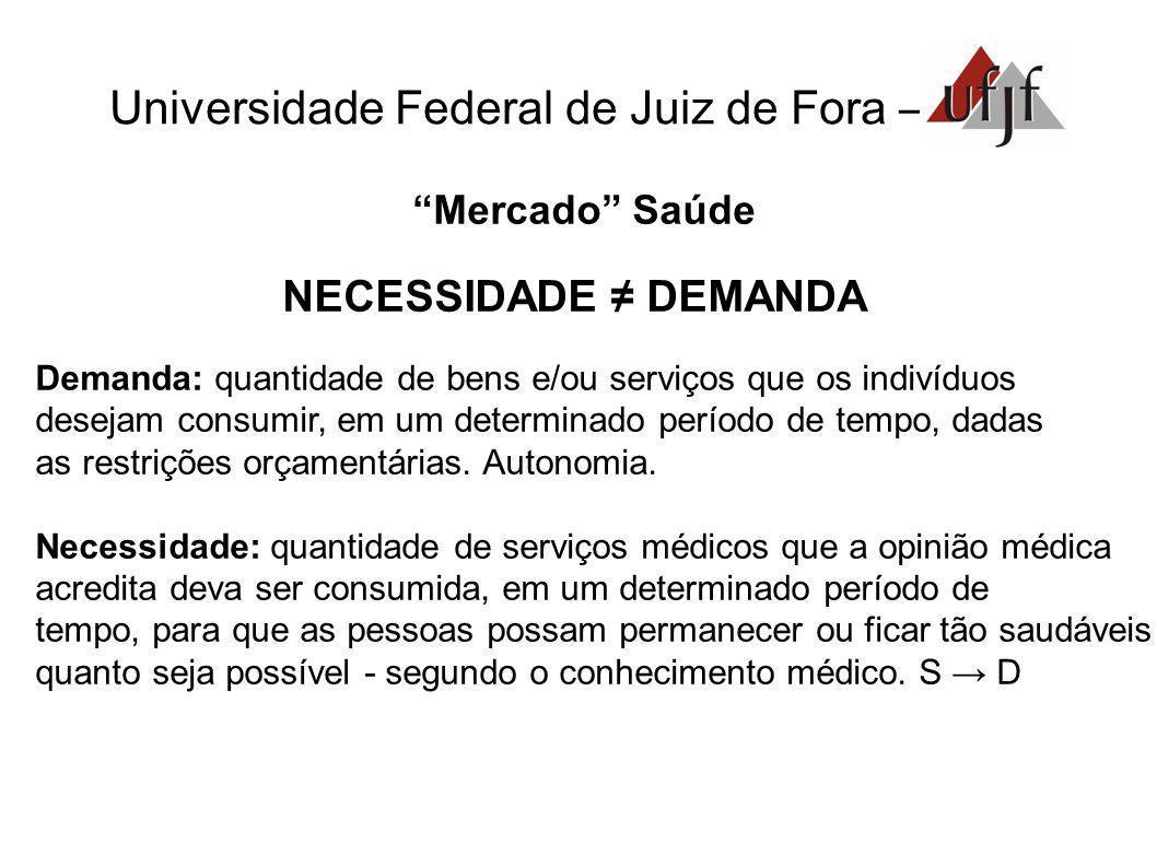 Universidade Federal de Juiz de Fora – Mercado Saúde NECESSIDADE DEMANDA Demanda: quantidade de bens e/ou serviços que os indivíduos desejam consumir,