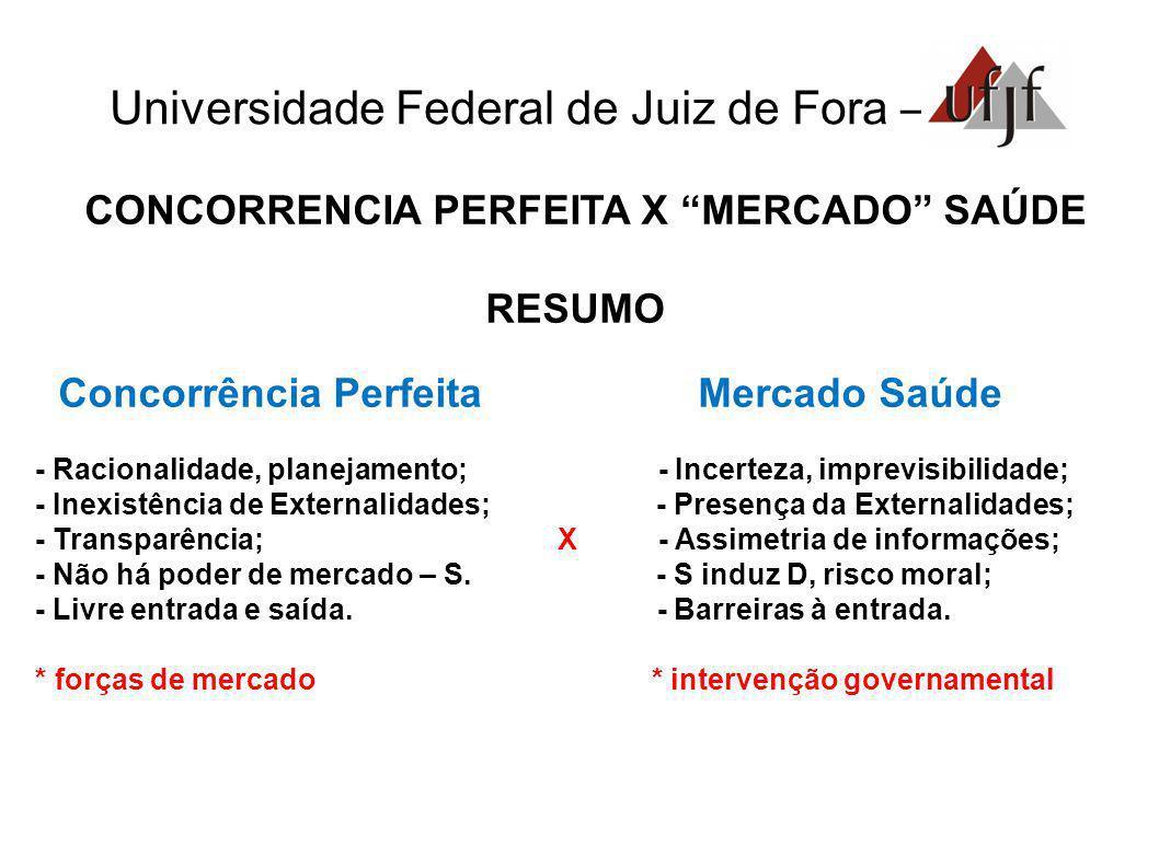 Universidade Federal de Juiz de Fora – CONCORRENCIA PERFEITA X MERCADO SAÚDE RESUMO Concorrência Perfeita Mercado Saúde - Racionalidade, planejamento;