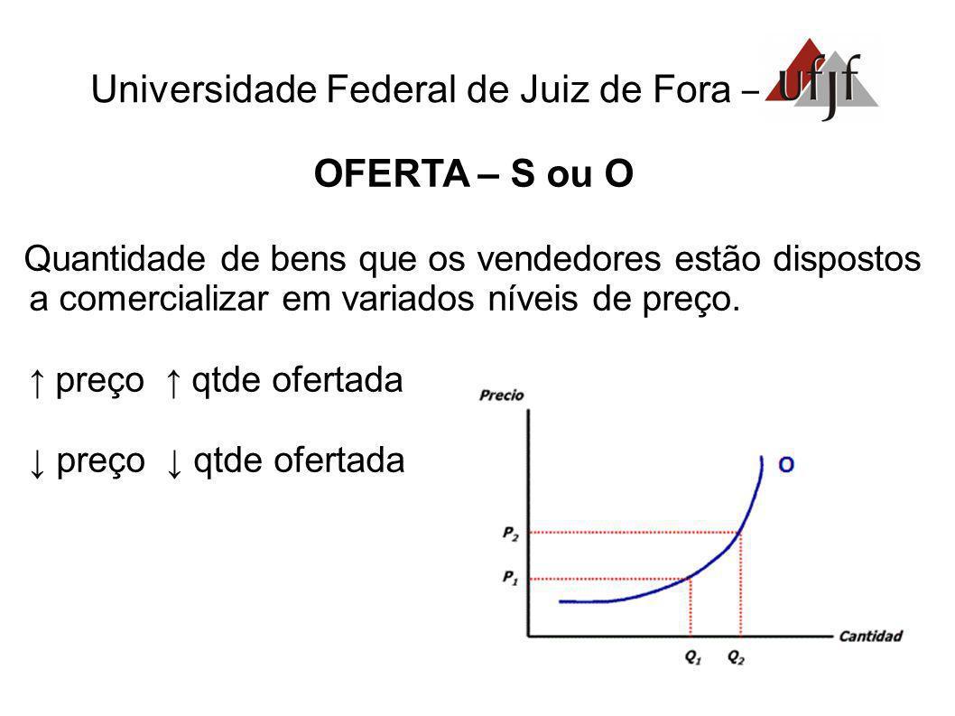 Universidade Federal de Juiz de Fora – OFERTA – S ou O Quantidade de bens que os vendedores estão dispostos a comercializar em variados níveis de preç