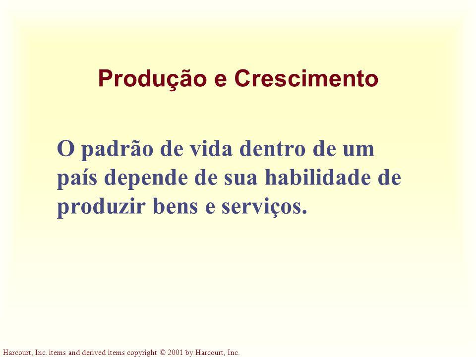 Harcourt, Inc. items and derived items copyright © 2001 by Harcourt, Inc. Produção e Crescimento O padrão de vida dentro de um país depende de sua hab