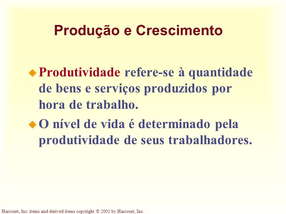 Harcourt, Inc. items and derived items copyright © 2001 by Harcourt, Inc. Produção e Crescimento u Produtividade refere-se à quantidade de bens e serv