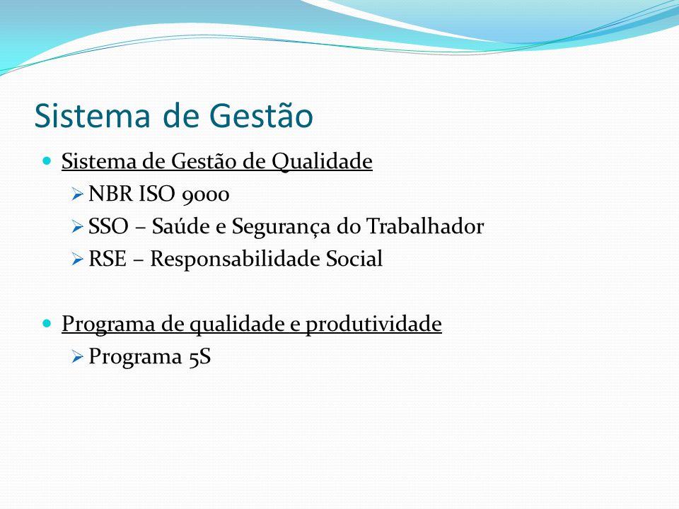 Sistema de Gestão Sistema de Gestão de Qualidade NBR ISO 9000 SSO – Saúde e Segurança do Trabalhador RSE – Responsabilidade Social Programa de qualida