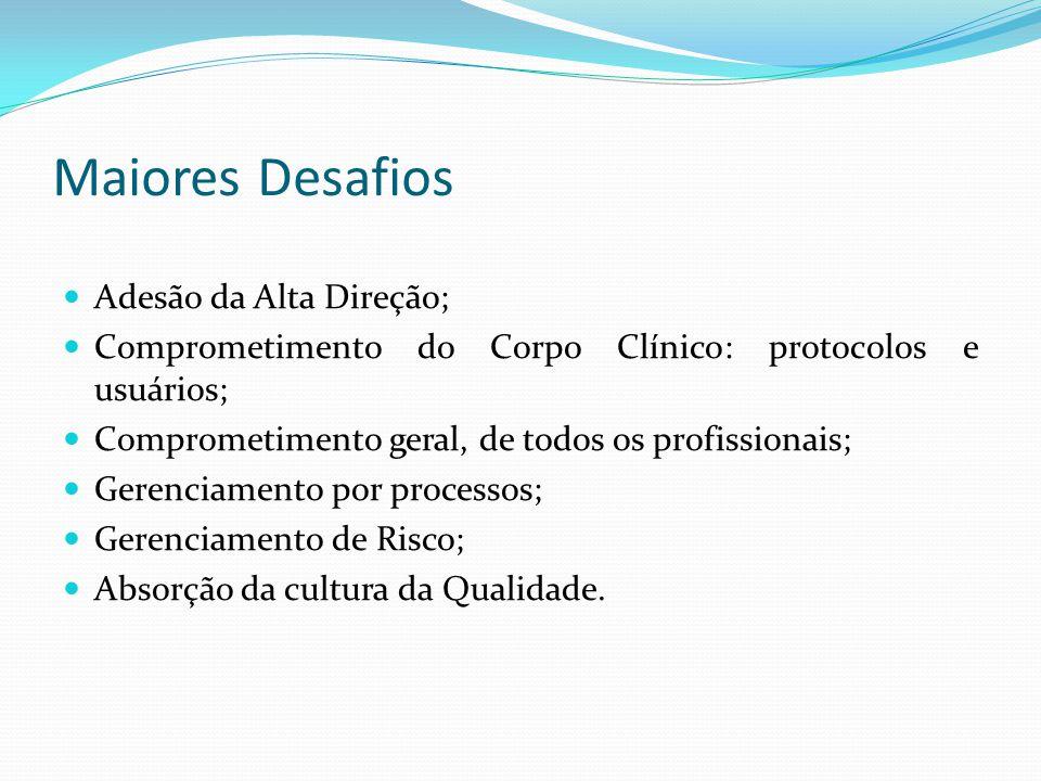 Maiores Desafios Adesão da Alta Direção; Comprometimento do Corpo Clínico: protocolos e usuários; Comprometimento geral, de todos os profissionais; Ge