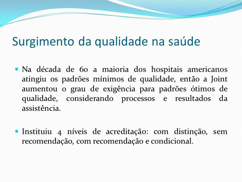 Surgimento da qualidade na saúde Na década de 60 a maioria dos hospitais americanos atingiu os padrões mínimos de qualidade, então a Joint aumentou o