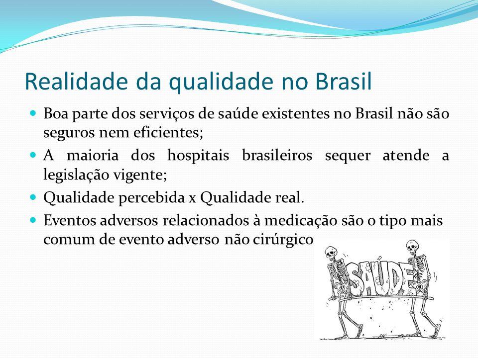 Realidade da qualidade no Brasil Boa parte dos serviços de saúde existentes no Brasil não são seguros nem eficientes; A maioria dos hospitais brasilei
