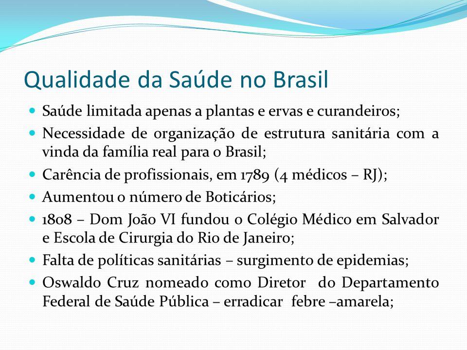 Qualidade da Saúde no Brasil Saúde limitada apenas a plantas e ervas e curandeiros; Necessidade de organização de estrutura sanitária com a vinda da f