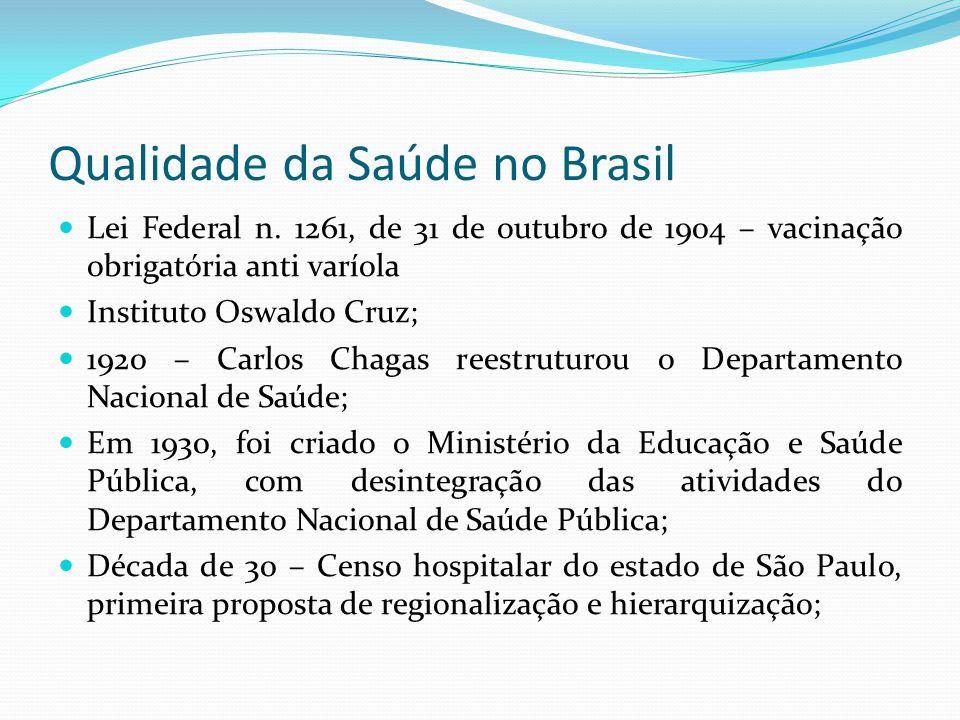 Qualidade da Saúde no Brasil Lei Federal n. 1261, de 31 de outubro de 1904 – vacinação obrigatória anti varíola Instituto Oswaldo Cruz; 1920 – Carlos
