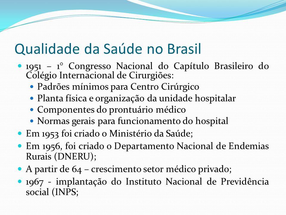 Qualidade da Saúde no Brasil 1951 – 1° Congresso Nacional do Capítulo Brasileiro do Colégio Internacional de Cirurgiões: Padrões mínimos para Centro C