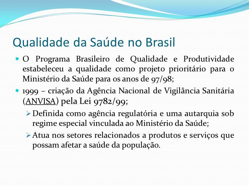 Qualidade da Saúde no Brasil O Programa Brasileiro de Qualidade e Produtividade estabeleceu a qualidade como projeto prioritário para o Ministério da
