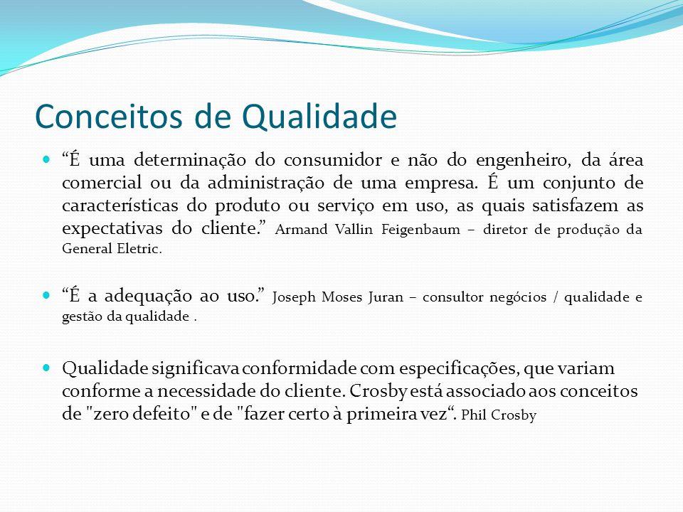 Conceitos de Qualidade É uma determinação do consumidor e não do engenheiro, da área comercial ou da administração de uma empresa. É um conjunto de ca