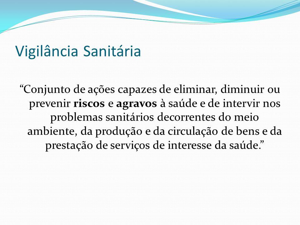 Vigilância Sanitária Conjunto de ações capazes de eliminar, diminuir ou prevenir riscos e agravos à saúde e de intervir nos problemas sanitários decor