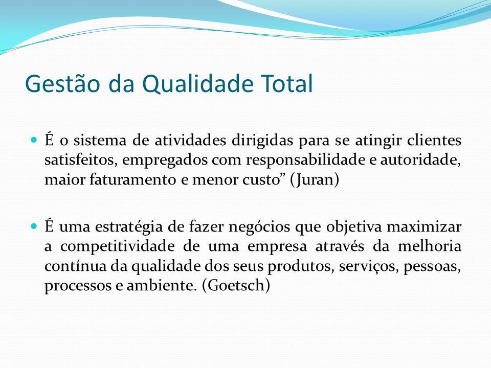 Gestão da Qualidade Total É o sistema de atividades dirigidas para se atingir clientes satisfeitos, empregados com responsabilidade e autoridade, maio